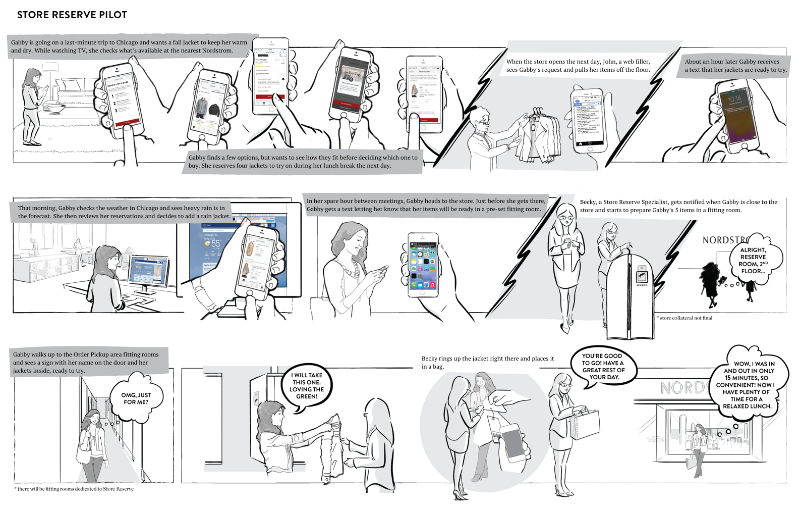 Store Reserve Storyboard