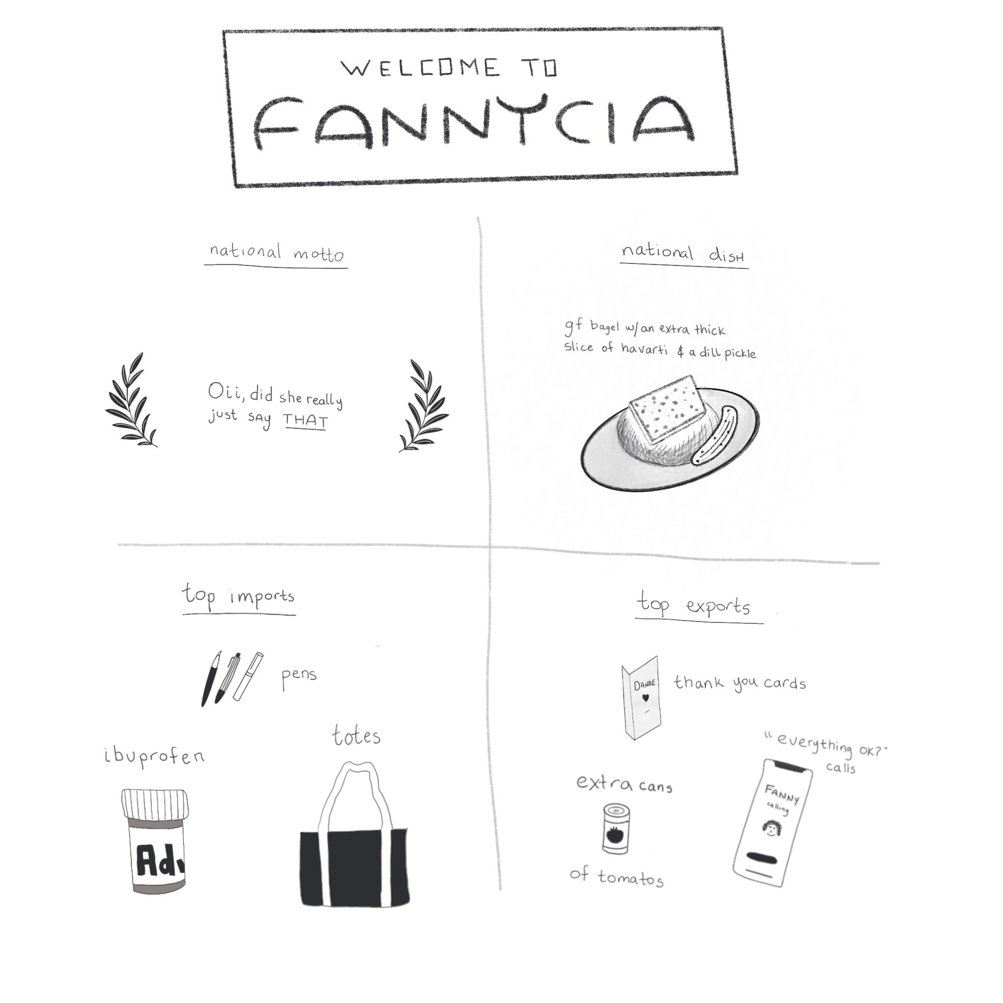 fannycia